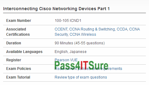 how to pass ccent 100 105